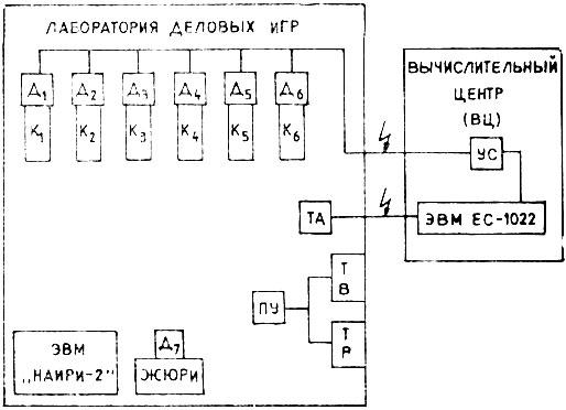 Схема размещения технических